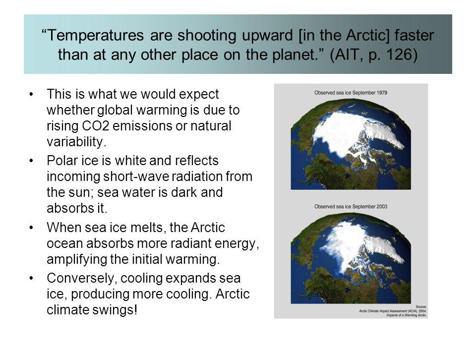 Temperatures are shooting upward [in the Arctic] faster than at any other place on the planet. (AIT, p. 126)